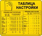 Таблица разбрасывания